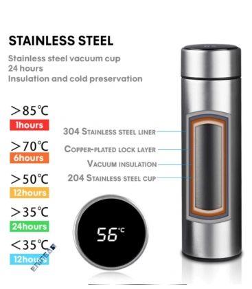 Θερμός ανοξείδωτος iDrink Smart black 0.50lt iD0200