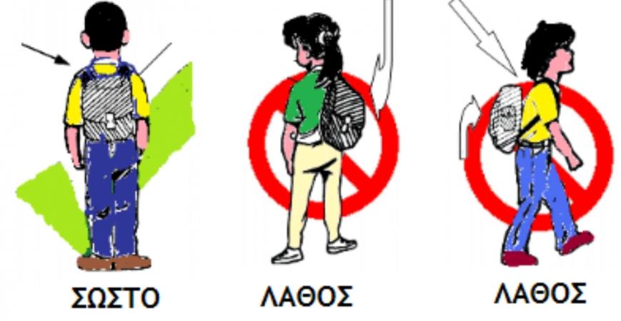 Σχολική Τσάντα Σωστή επιλογή. Όλα όσα πρέπει να γνωρίζουμε!